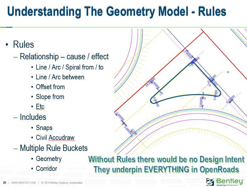 Best Practices Geometry. Key is Design Intent. Rules rule. - GEOPAK ...