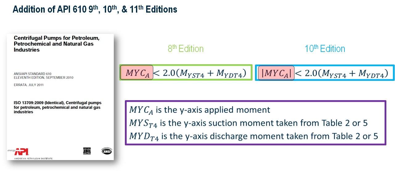 Maintenance Release 1 Autopipe V8i Selectseries 5