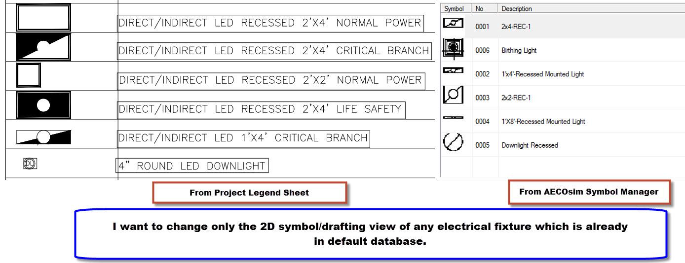Want to change 2D Symbol/Drafting view. - AECOsim | speedikon Forum ...