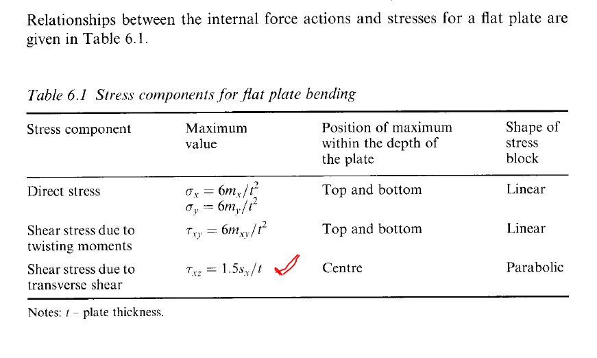 Shear Stress or Shear Force_Plates - RAM | STAAD Forum - RAM
