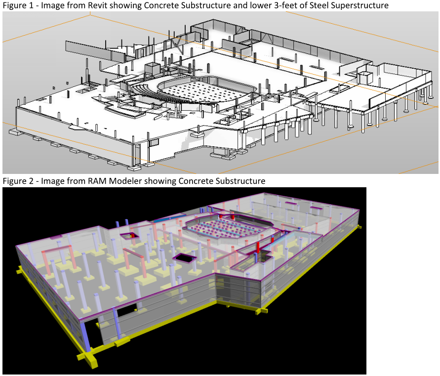 Assigning Imposed Lateral Loads In RAM SS For Use In RAM Concept Amazing Basement Wall Design Example Concept