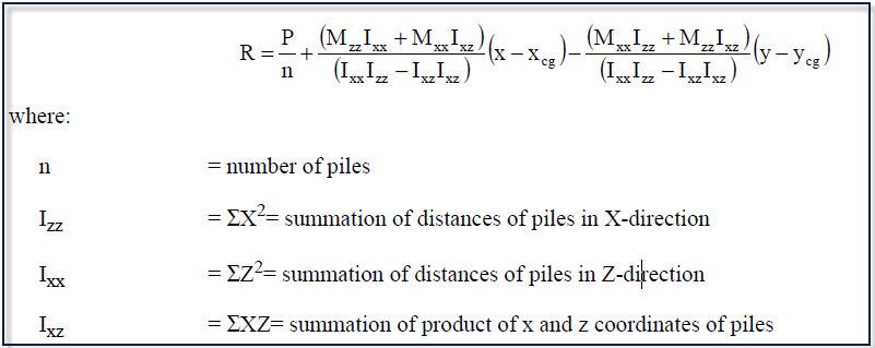 Abutment Design -- Pile Reaction calculation - BridgeMaster | LARS