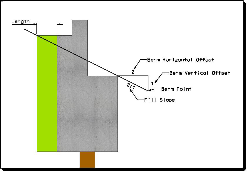 How does openbridge modeler compute wingwall length bridgemaster how does openbridge modeler compute wingwall length ccuart Choice Image