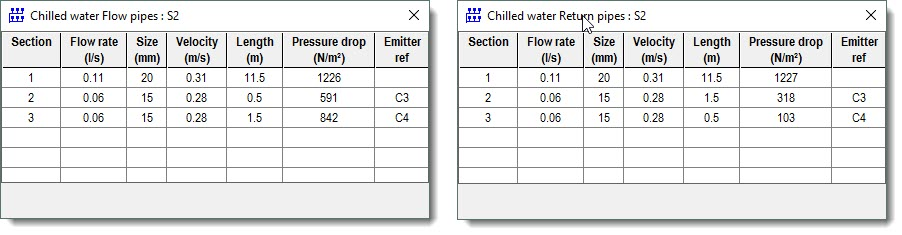 Pipe notes will show flow pipe numbers in black and return pipe numbers in red. Twin pipe is reflected in both reports.  sc 1 st  Bentley Communities - Bentley Systems & Pipe Sizing - Pipe lengths in reports - Hevacomp Wiki - Hevacomp ...