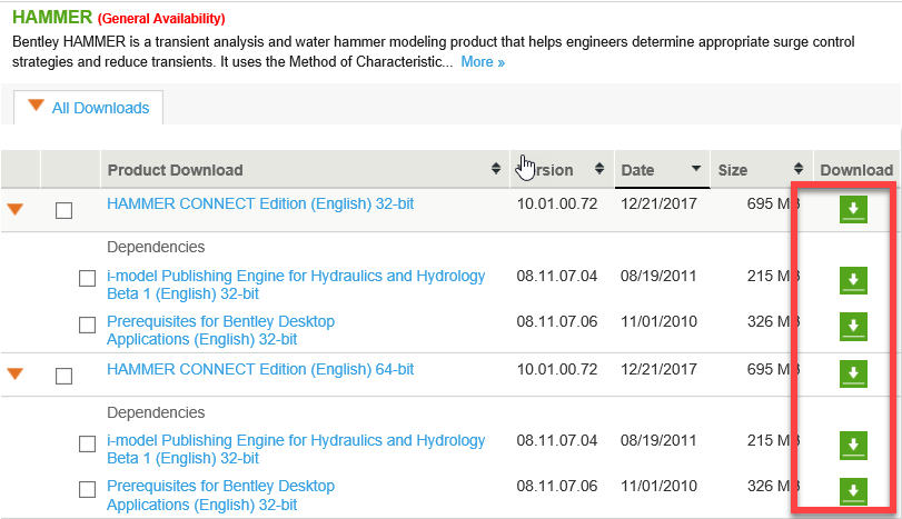 Downloading OpenFlows | Hydraulics and Hydrology Software