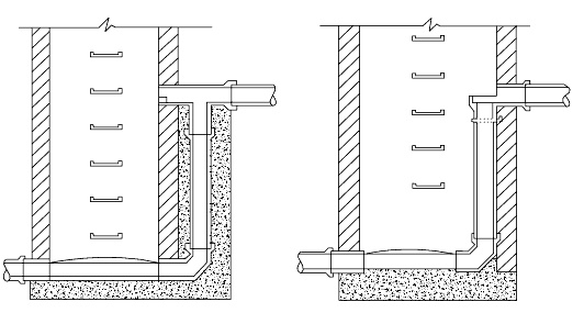 What Is A Drop Manhole And How Do I Model One Openflows