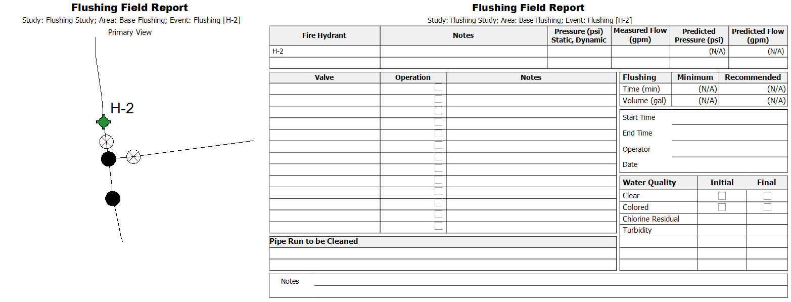 Flushing In Watergemswatercad Connect Edition Or V8i Selectseries 6