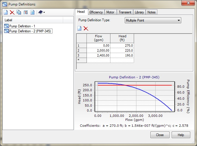 Pump curve linear interpolation - OpenFlows | Hydraulics and
