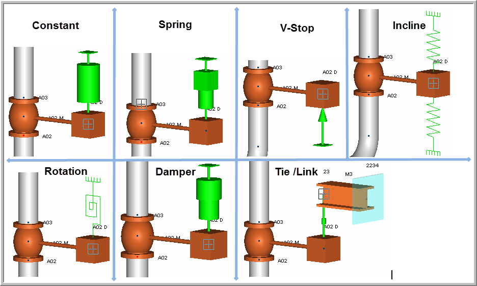 11 How To Model A Support For A Valve Actuator In
