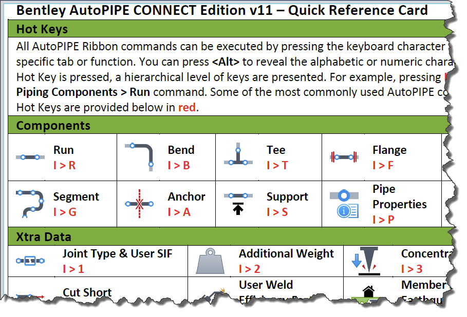 Autopipe User Interface Autopipe Wiki Autopipe Bentley Communities