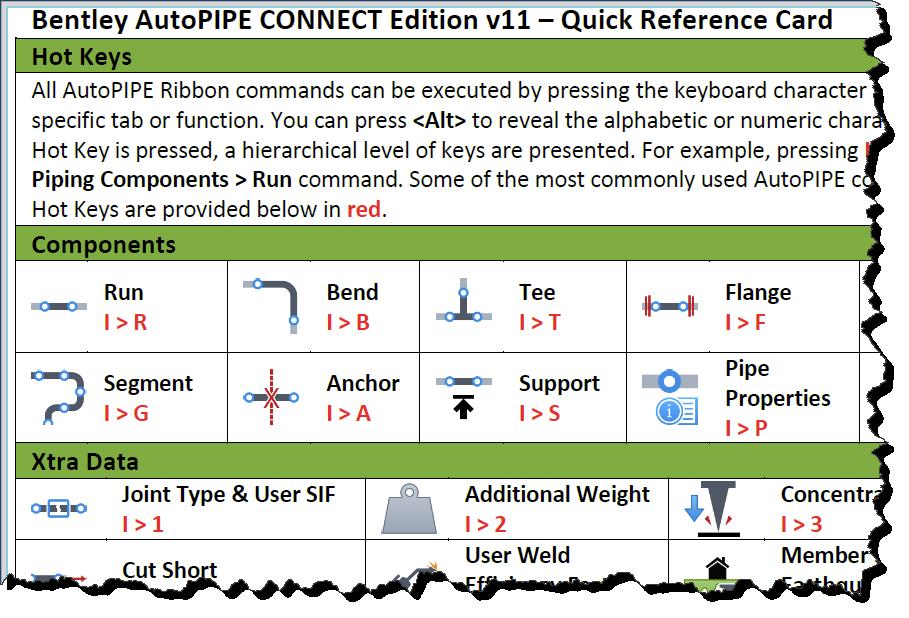 AutoPIPE User interface - AutoPIPE Wiki - AutoPIPE - Bentley