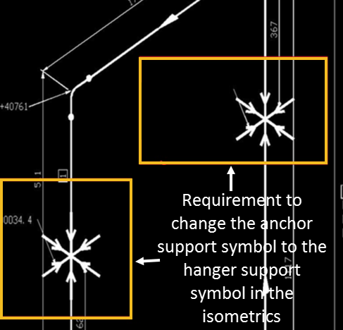 How To Change The Support Symbol For Generated Isometric Drawing