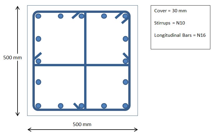 Column Design Verification - AS3600-09 (RAM Concrete) - RAM   STAAD