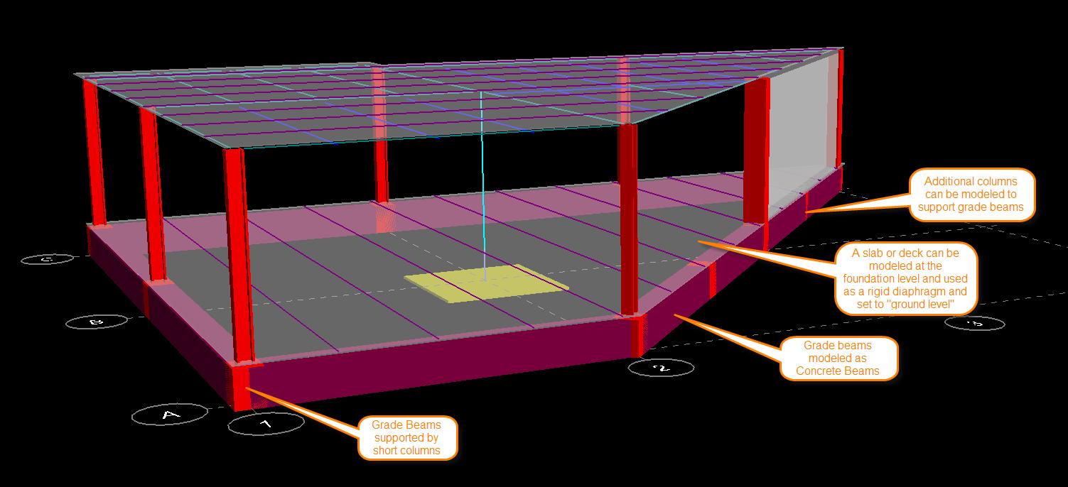 Modeling Grade Beams - RAM | STAAD Wiki - RAM | STAAD - Bentley