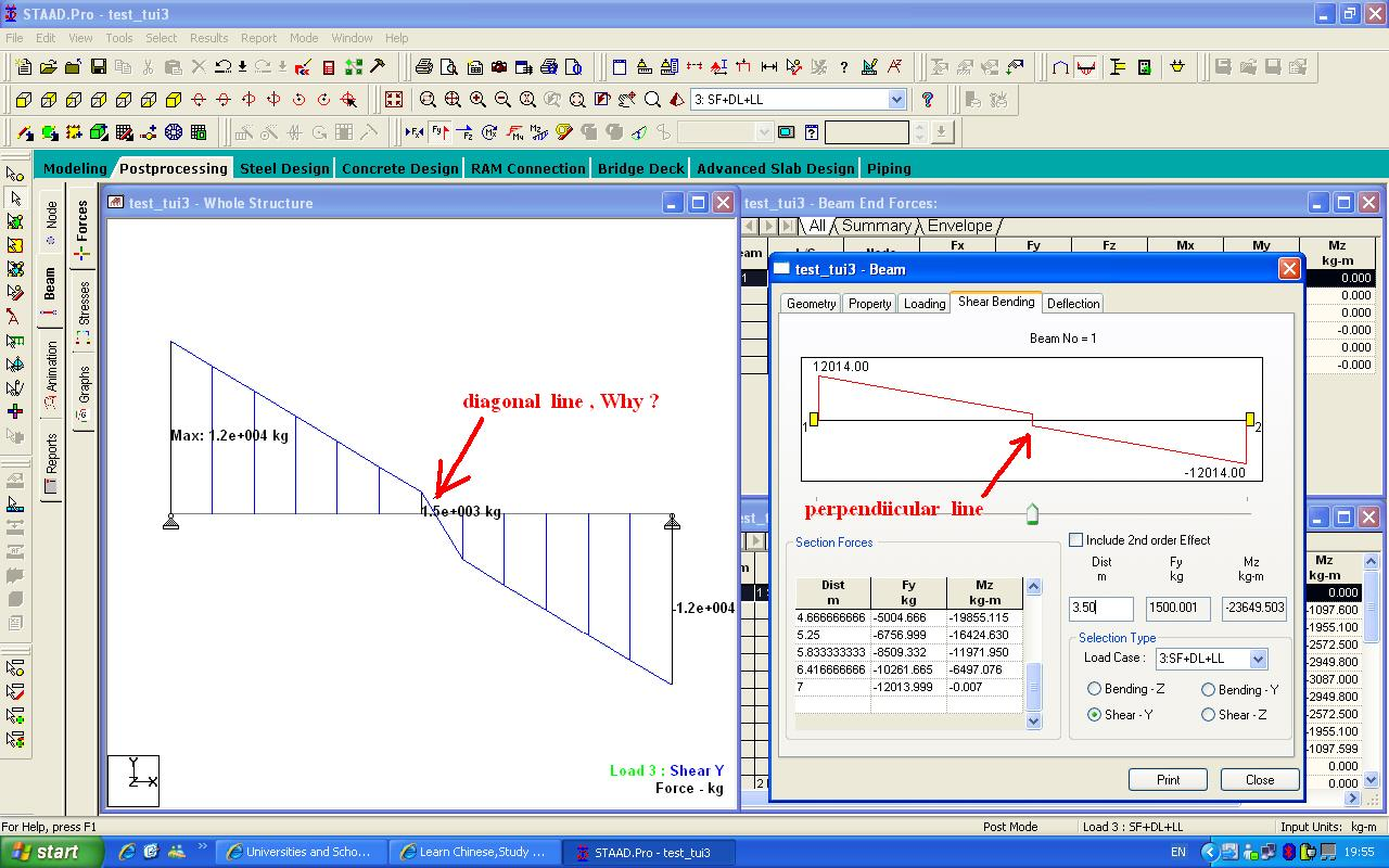 Shear Force Diagram By Staad Pro V8i Ram Staad Forum Ram