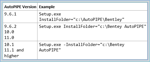 installshield exe command line switches