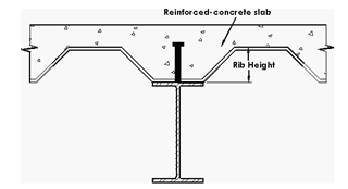 How to model a steel deck slab but with a rectangular RC