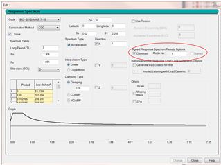 STAAD PRO -RESPONSE SPECTRUM WITH P-DELTA ANALYSIS - RAM | STAAD