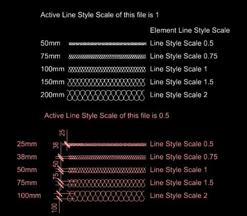 MicroStation - Using Custom Line Styles - Looking under the