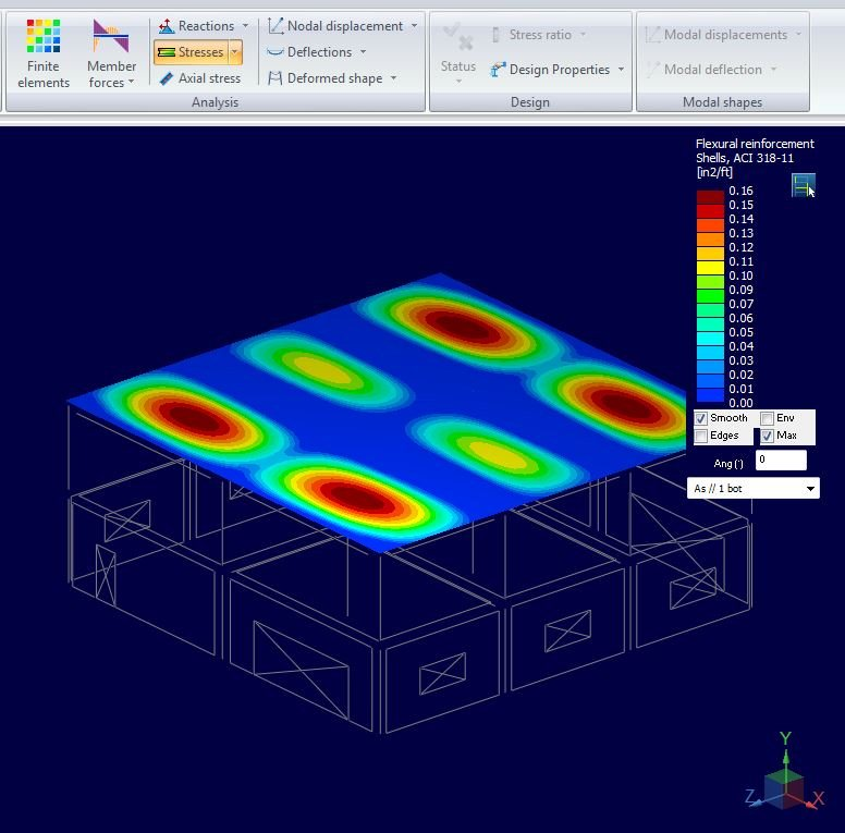Did You Know? RAM Elements for Concrete Design & Detailing
