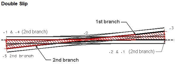 Bentley Power Rail Track V8i SELECT Series 2 v08.11.07.615 32