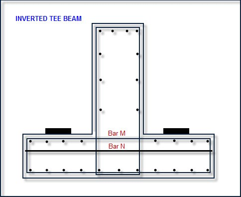 Inverted Tee Beam Ledge Reinforcement Bridgemaster