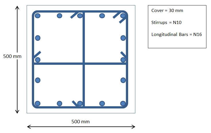 Concrete Column Design : Column design verification as ram concrete