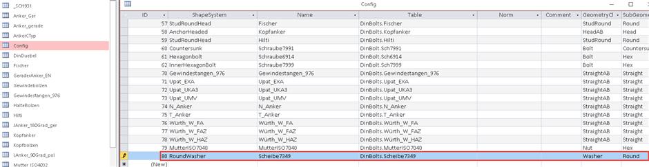 Scheiben nach din 7349 prostructures spezialwissen ger for Din 6812 tabelle 18