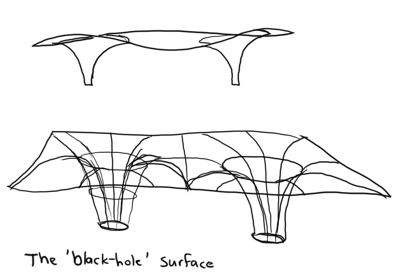 Black Hole Sketch Black Hole Surface Jpg