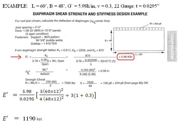Example For Calculating Effective Elastic Modulus For A